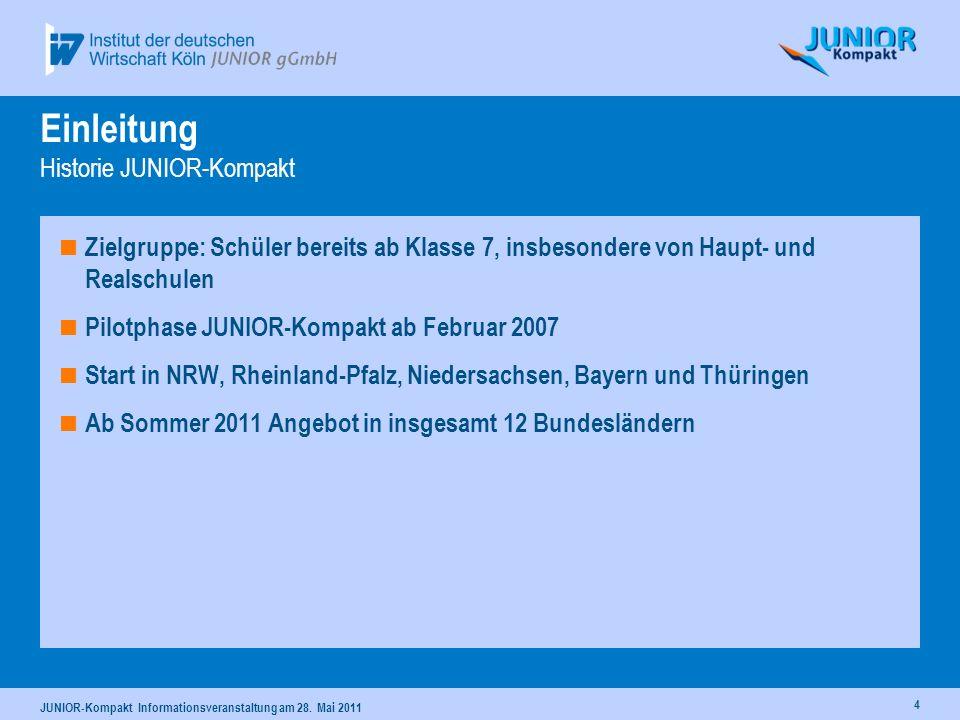 Einleitung Historie JUNIOR-Kompakt