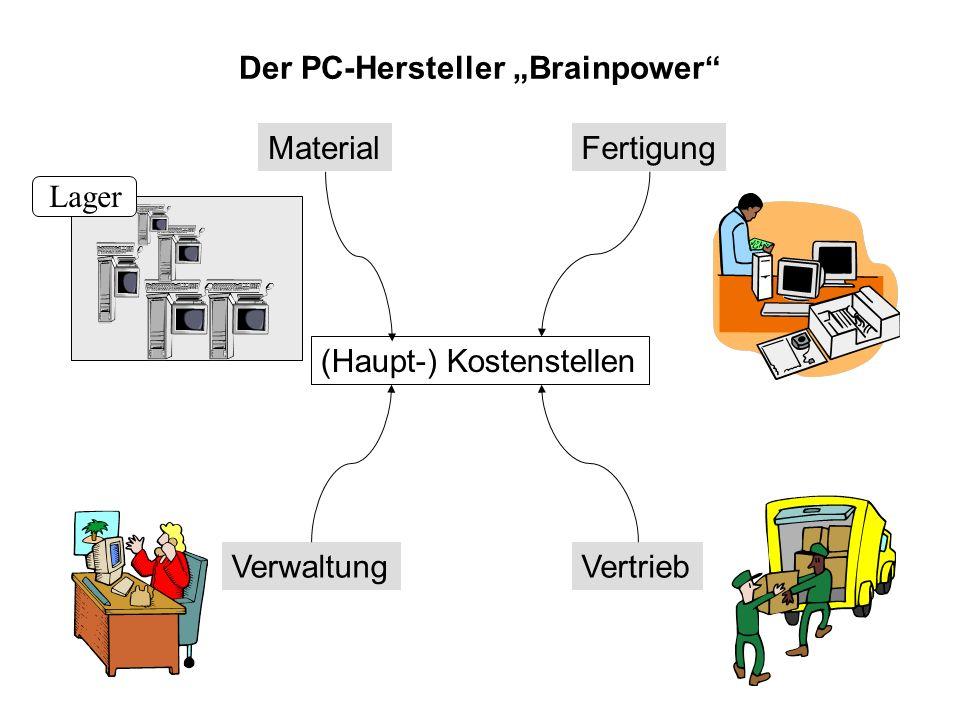 """Der PC-Hersteller """"Brainpower"""