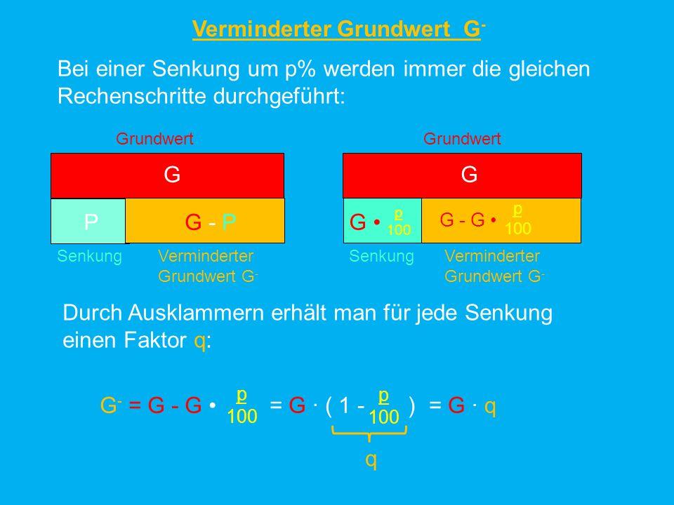 prozentrechnung grundwert berechnen
