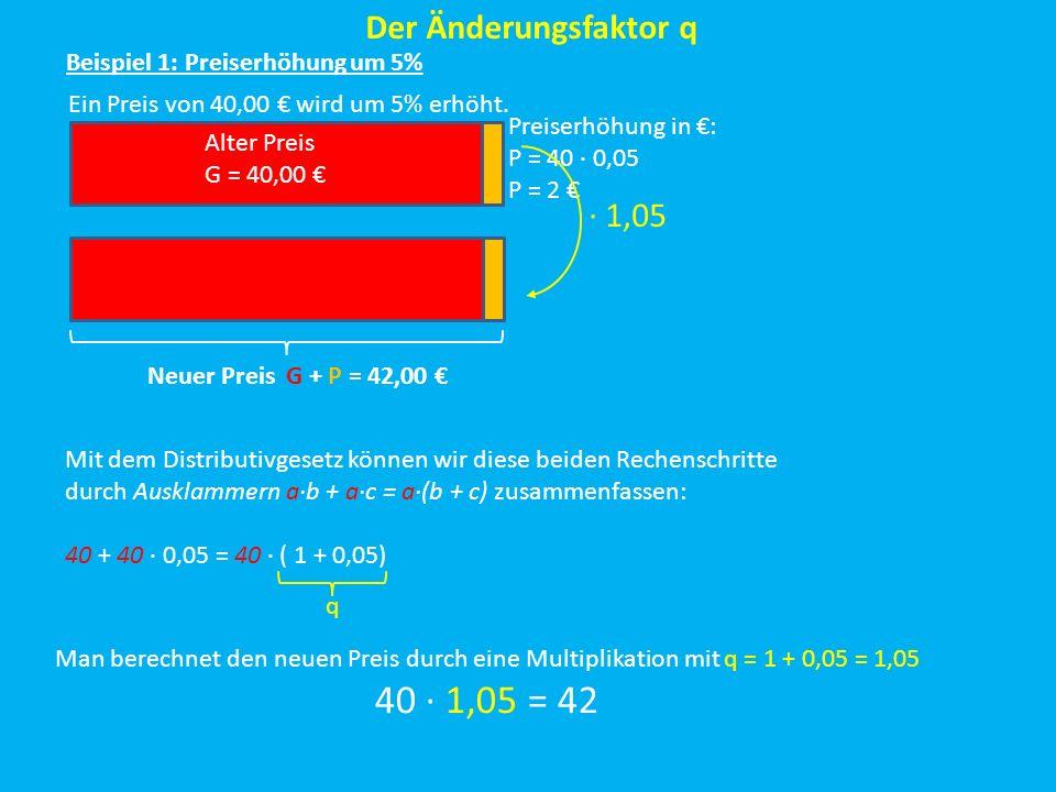 40 ∙ 1,05 = 42 Der Änderungsfaktor q ∙ 1,05