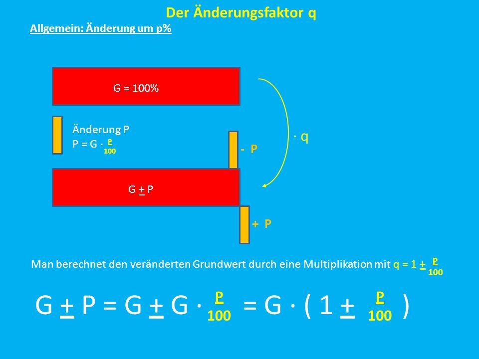 G + P = G + G ∙ = G ∙ ( 1 + ) Der Änderungsfaktor q ∙ q P 100 - P + P