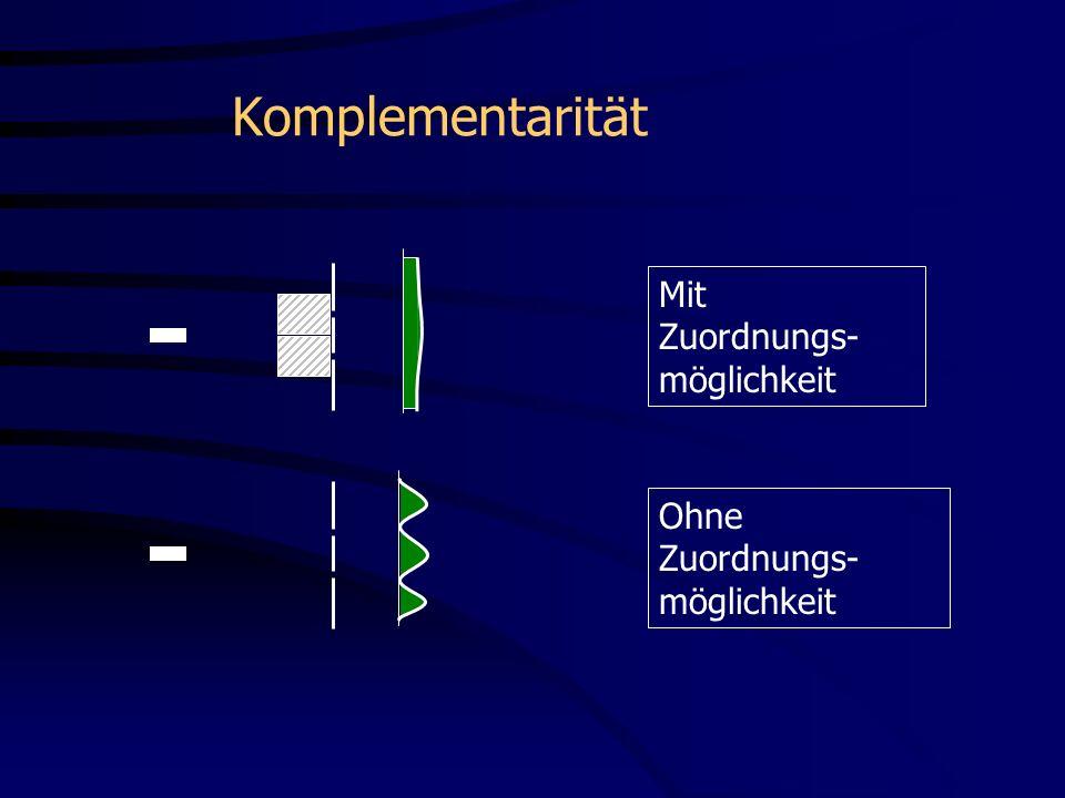 Komplementarität Mit Zuordnungs-möglichkeit