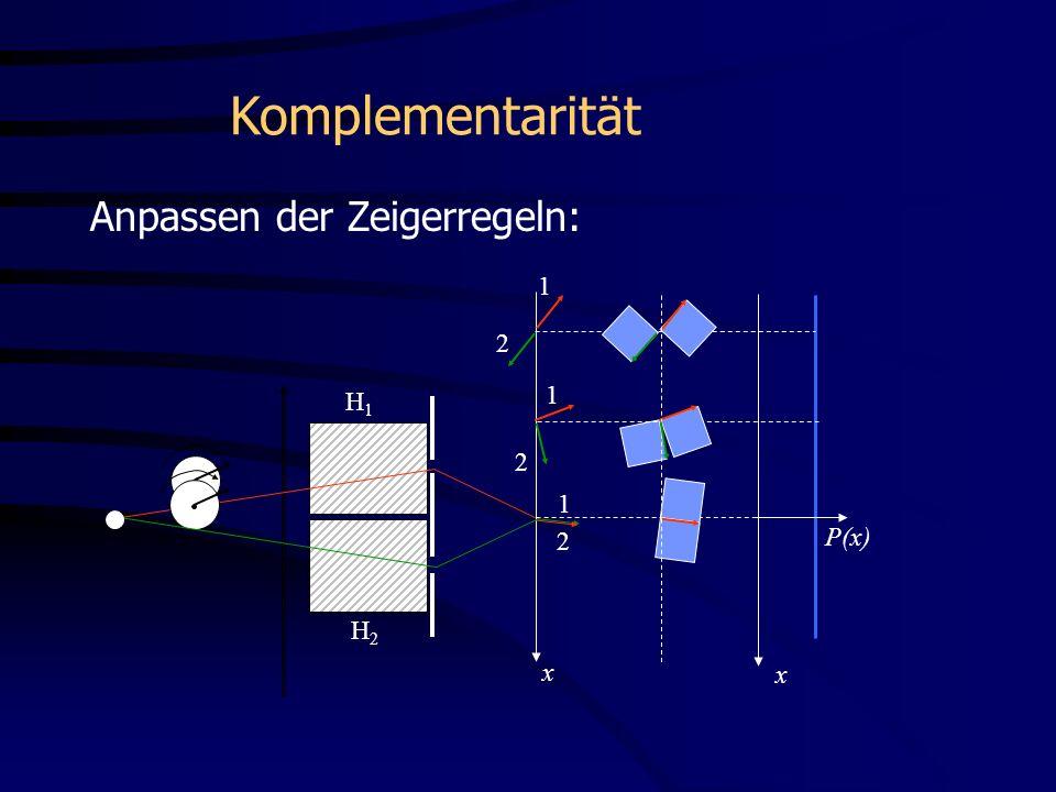 Komplementarität Anpassen der Zeigerregeln: 1 2 1 H1 2 1 2 P(x) H2 x x