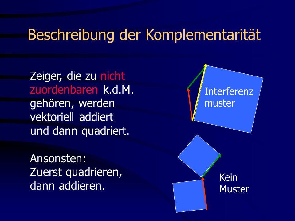 Beschreibung der Komplementarität