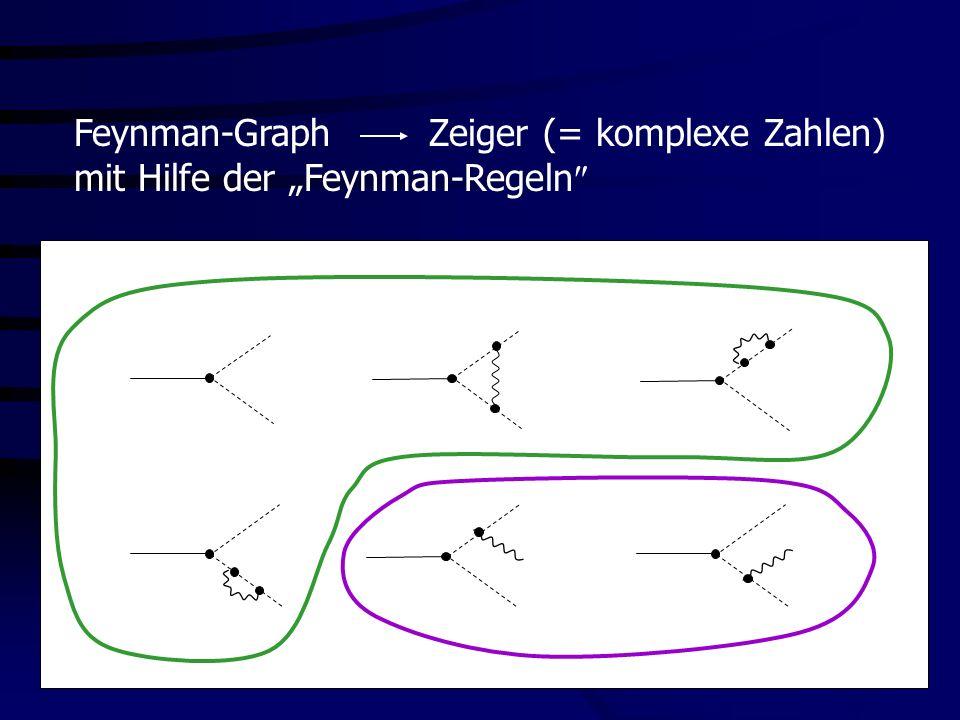 """Feynman-Graph Zeiger (= komplexe Zahlen) mit Hilfe der """"Feynman-Regeln"""