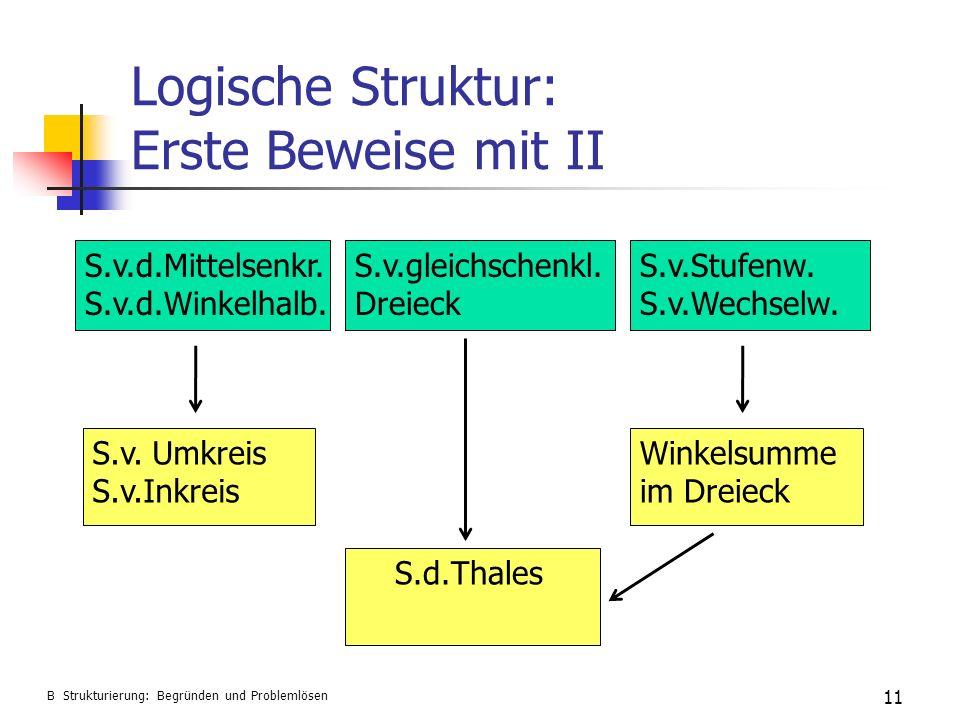 Logische Struktur: Erste Beweise mit II