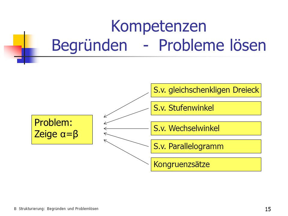 Kompetenzen Begründen - Probleme lösen