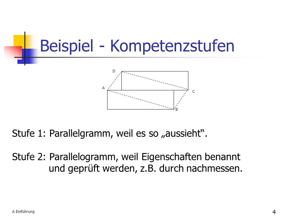 Beispiel - Kompetenzstufen