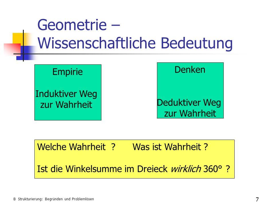 Geometrie – Wissenschaftliche Bedeutung