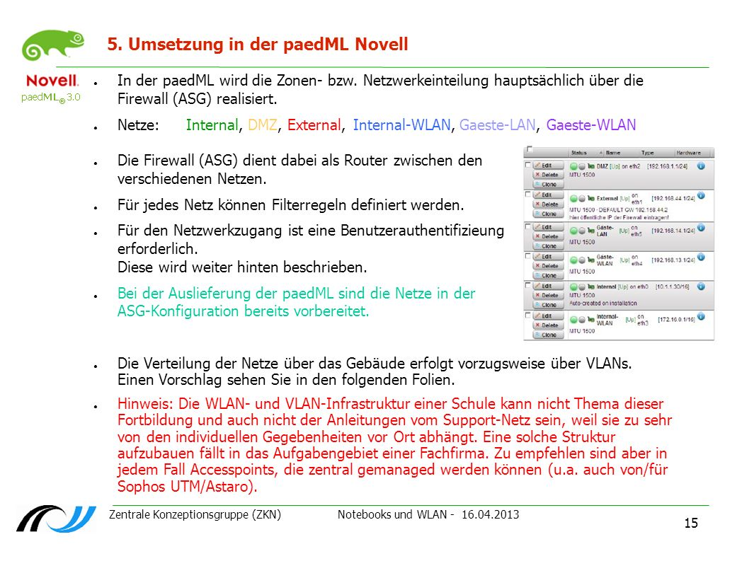5. Umsetzung in der paedML Novell