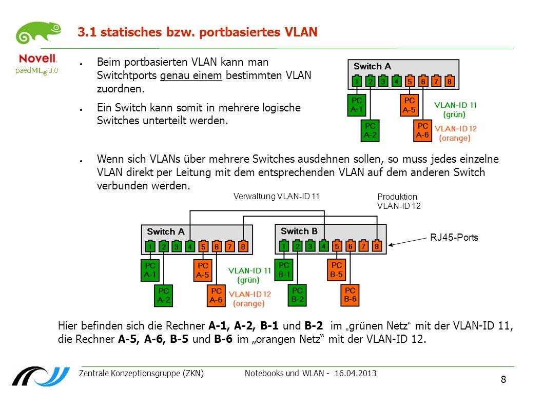 3.1 statisches bzw. portbasiertes VLAN
