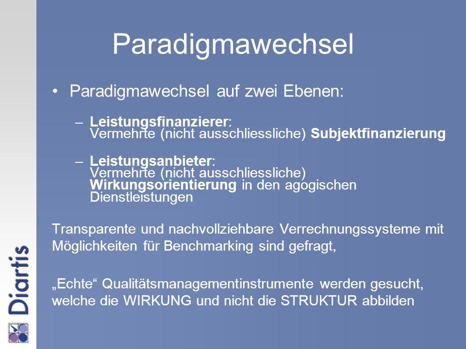 Paradigmawechsel Paradigmawechsel auf zwei Ebenen: