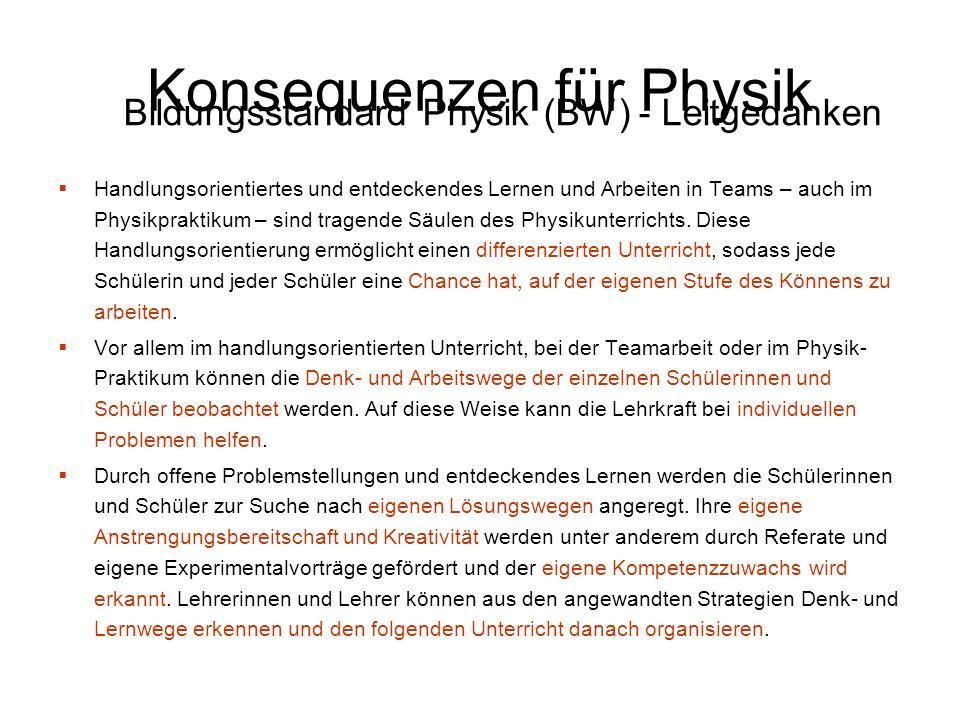 Konsequenzen für Physik