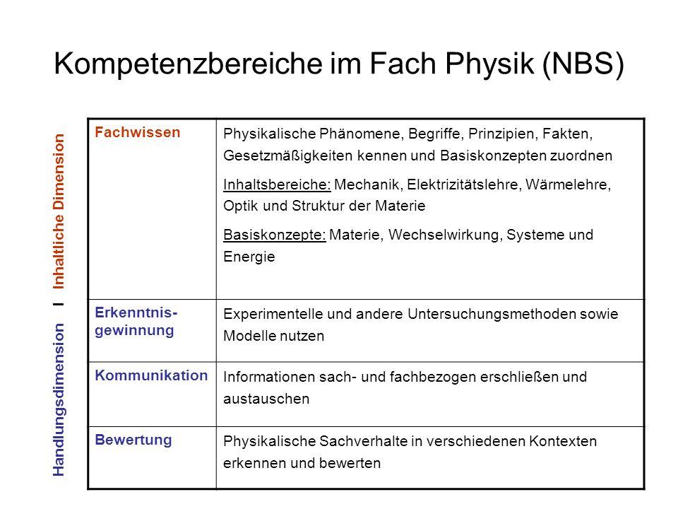 Kompetenzbereiche im Fach Physik (NBS)