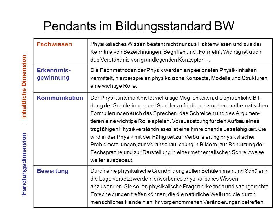 Pendants im Bildungsstandard BW