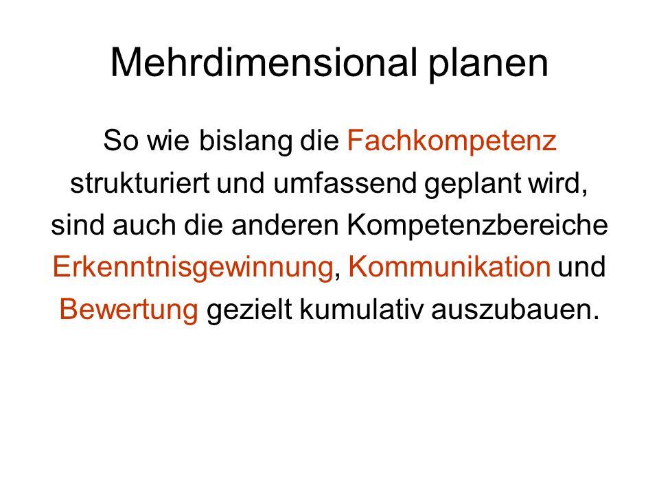 Mehrdimensional planen