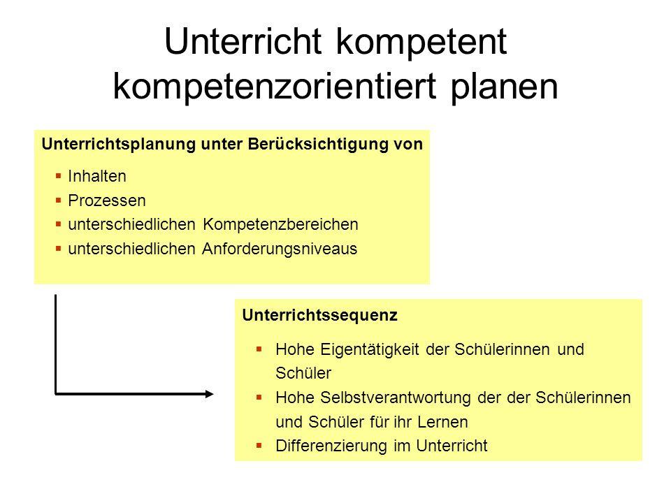Unterricht kompetent kompetenzorientiert planen