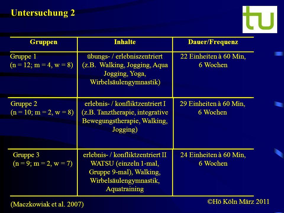 Untersuchung 2 Gruppen Inhalte Dauer/Frequenz Gruppe 1