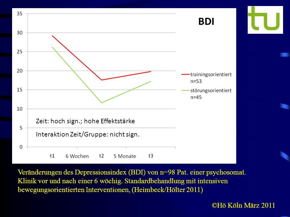 BDI Zeit: hoch sign.; hohe Effektstärke