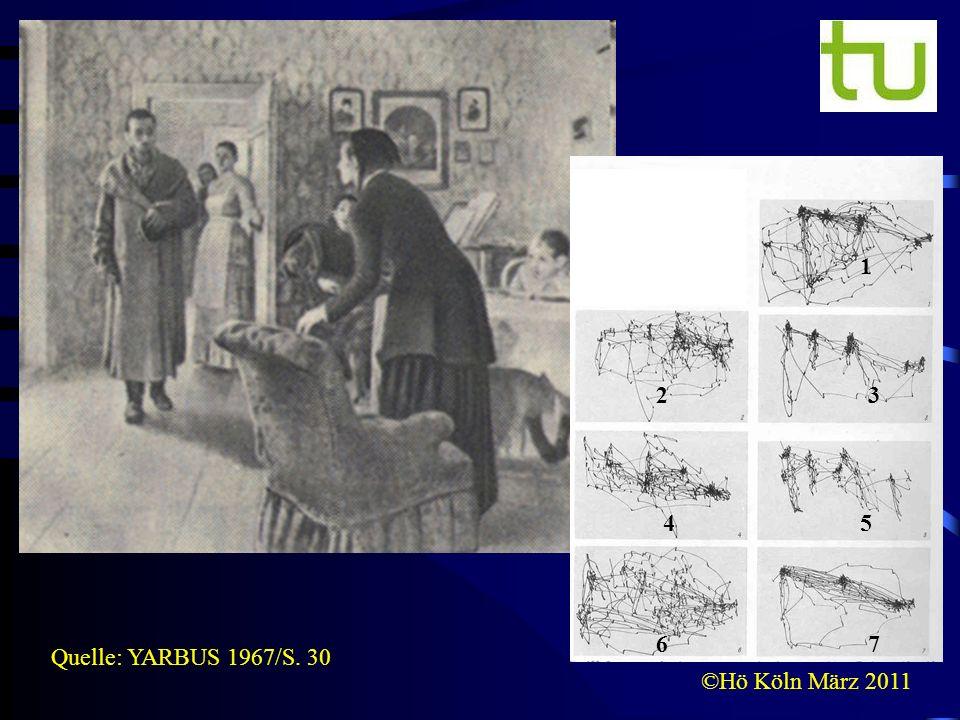 1 2 3 6 4 5 7 Quelle: YARBUS 1967/S. 30