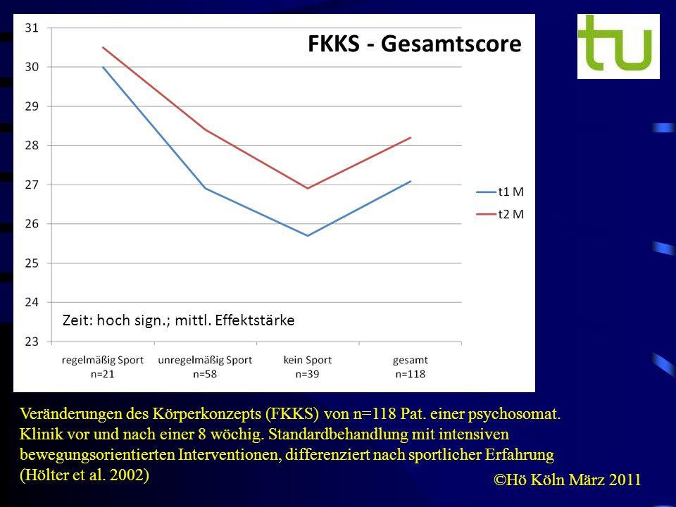 FKKS - Gesamtscore Zeit: hoch sign.; mittl. Effektstärke