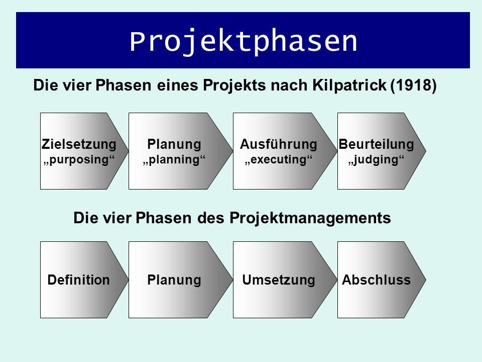"""Zielsetzung """"purposing Ausführung """"executing Beurteilung """"judging"""