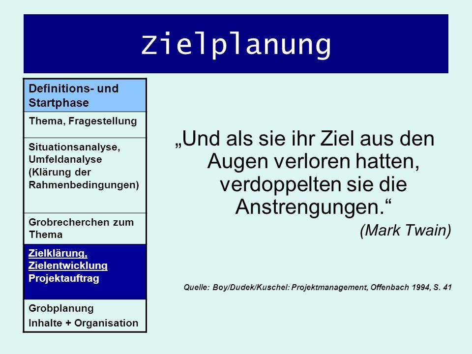 Zielplanung Definitions- und Startphase. Thema, Fragestellung. Situationsanalyse, Umfeldanalyse (Klärung der Rahmenbedingungen)
