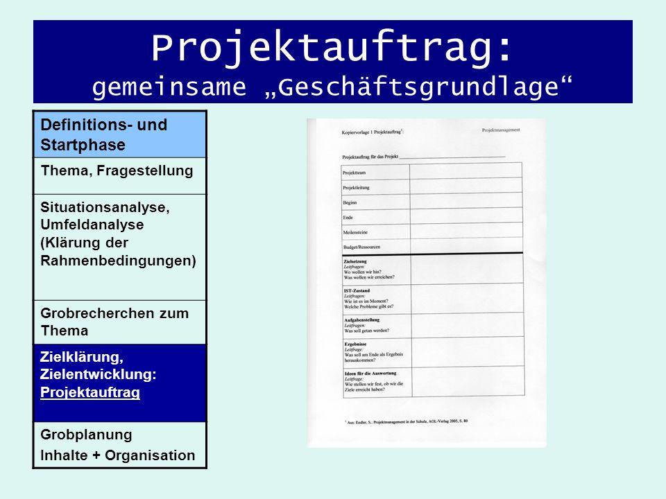 """Projektauftrag: gemeinsame """"Geschäftsgrundlage"""