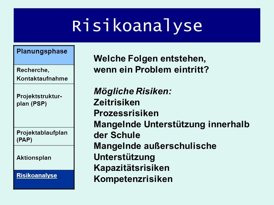 Risikoanalyse Welche Folgen entstehen, wenn ein Problem eintritt