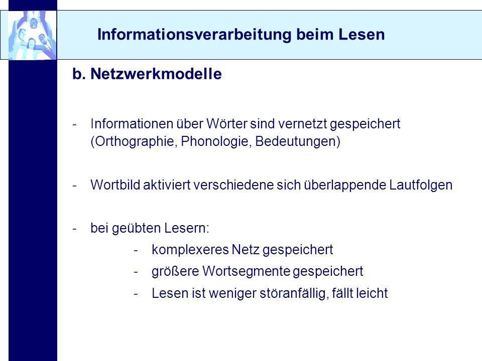 Informationsverarbeitung beim Lesen