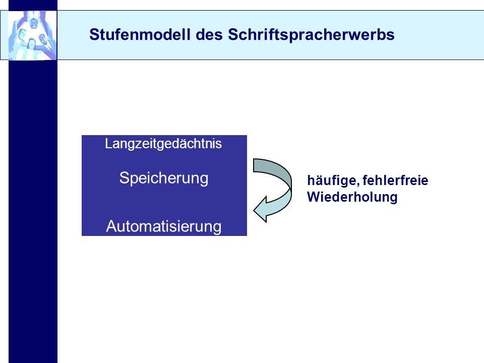 Stufenmodell des Schriftspracherwerbs