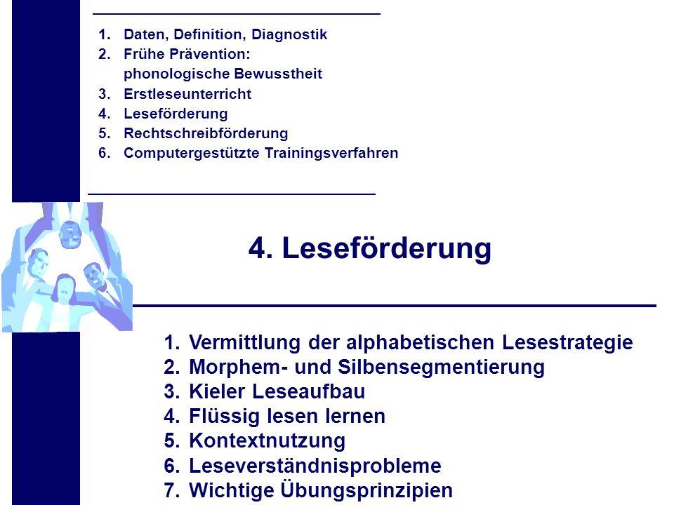 4. Leseförderung Vermittlung der alphabetischen Lesestrategie