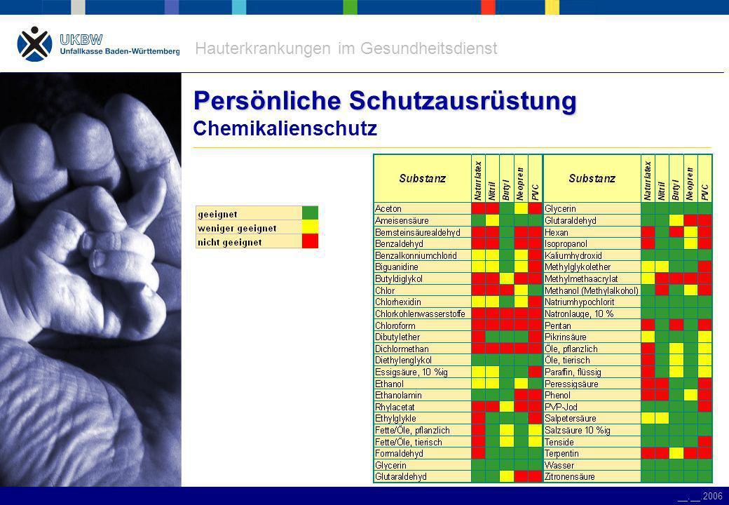 Persönliche Schutzausrüstung Chemikalienschutz