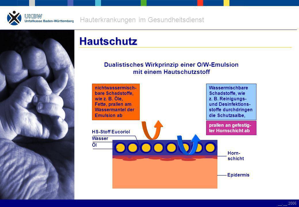 Dualistisches Wirkprinzip einer O/W-Emulsion mit einem Hautschutzstoff