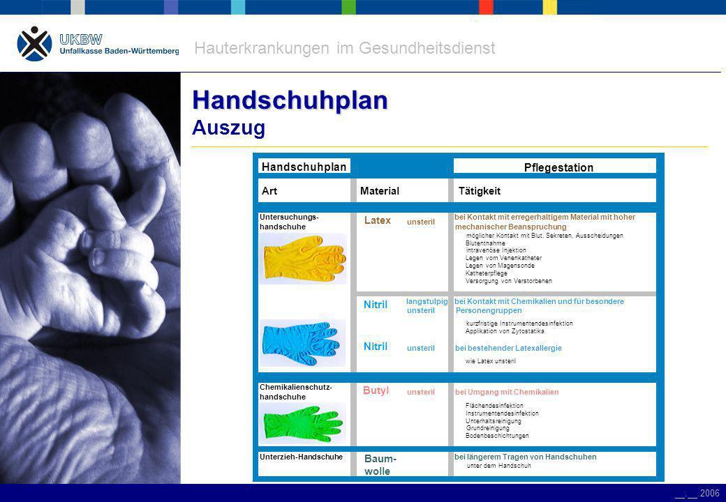 Handschuhplan Auszug Handschuhplan Pflegestation Art Material