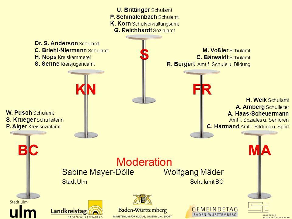 S KN FR BC MA Moderation Sabine Mayer-Dölle Wolfgang Mäder