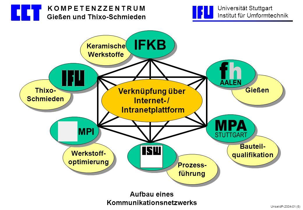 Aufbau eines Kommunikationsnetzwerks