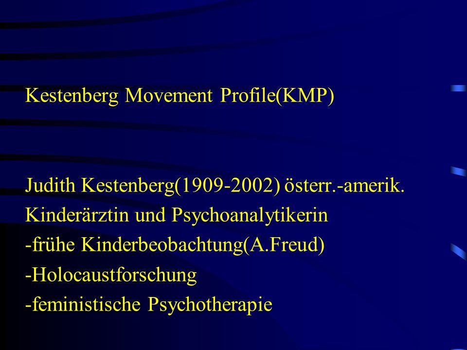 Kestenberg Movement Profile(KMP) Judith Kestenberg(1909-2002) österr