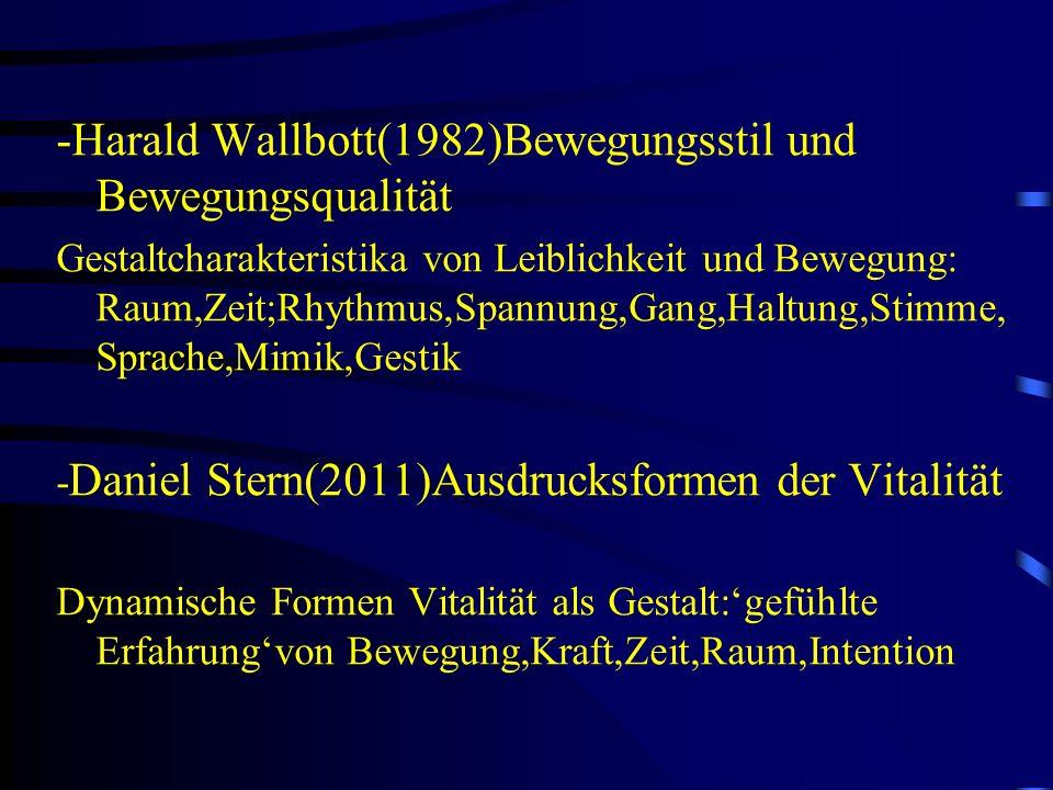 -Harald Wallbott(1982)Bewegungsstil und Bewegungsqualität