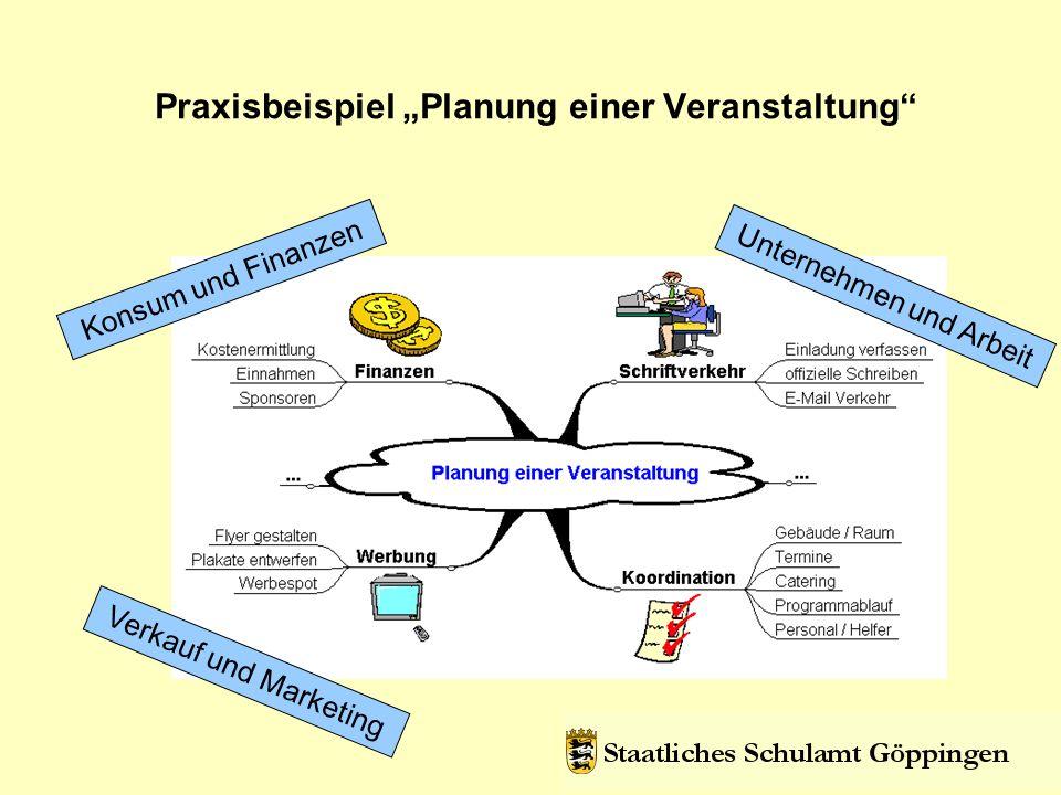 """Praxisbeispiel """"Planung einer Veranstaltung"""