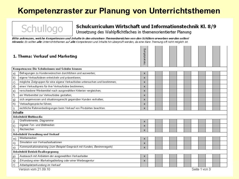Kompetenzraster zur Planung von Unterrichtsthemen