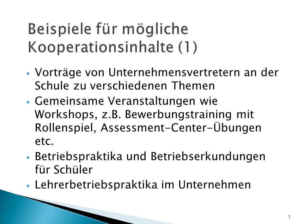 Beispiele für mögliche Kooperationsinhalte (1)