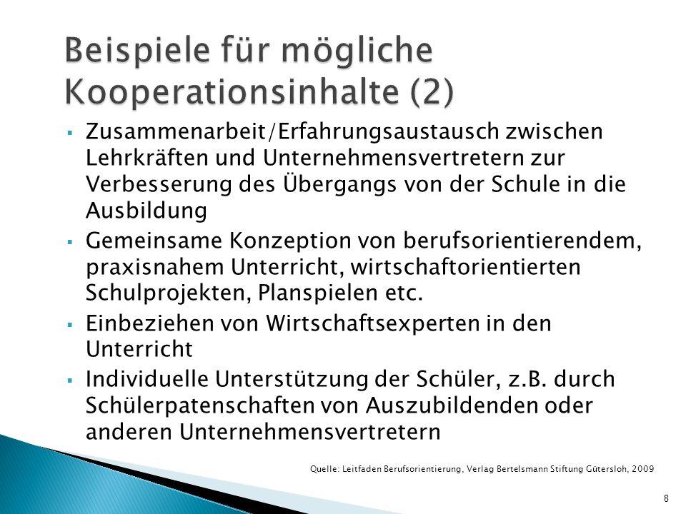Beispiele für mögliche Kooperationsinhalte (2)