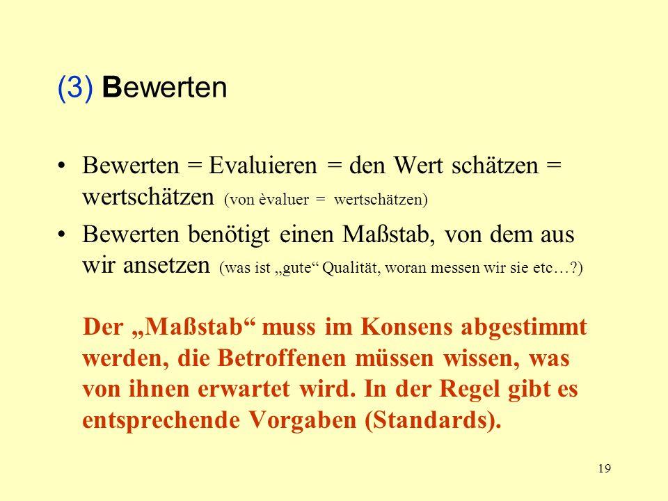 (3) BewertenBewerten = Evaluieren = den Wert schätzen = wertschätzen (von èvaluer = wertschätzen)