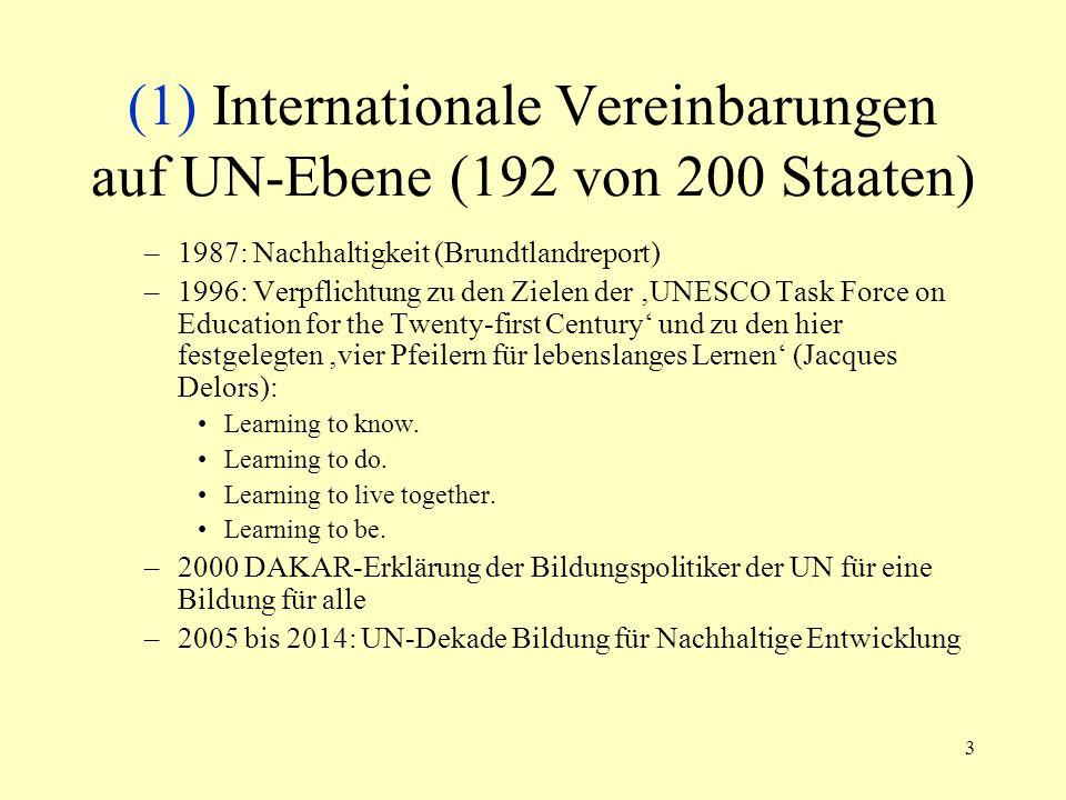 (1) Internationale Vereinbarungen auf UN-Ebene (192 von 200 Staaten)