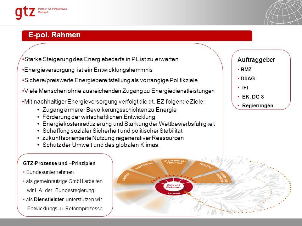 E-pol. Rahmen Auftraggeber. BMZ. DöAG. IFI. EK, DG 8. Regierungen. Starke Steigerung des Energiebedarfs in PL ist zu erwarten.