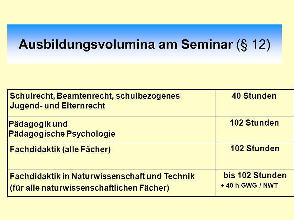 Ausbildungsvolumina am Seminar (§ 12)