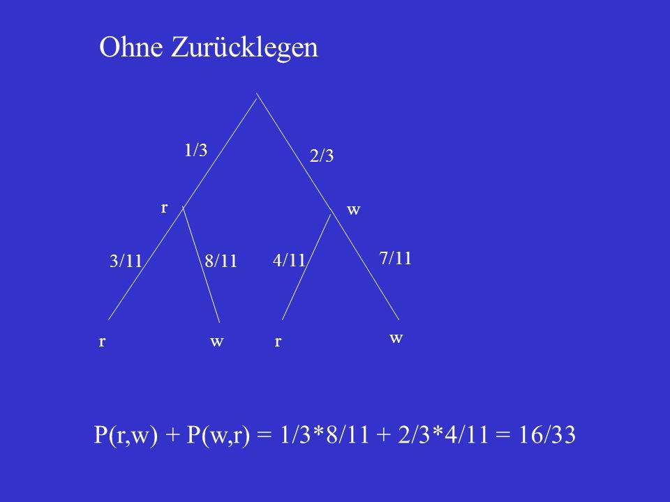 Ohne Zurücklegen P(r,w) + P(w,r) = 1/3*8/11 + 2/3*4/11 = 16/33 1/3 2/3