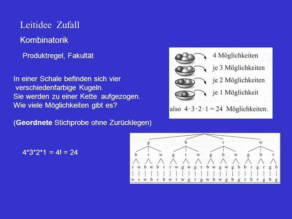 Leitidee Zufall Kombinatorik Produktregel, Fakultät