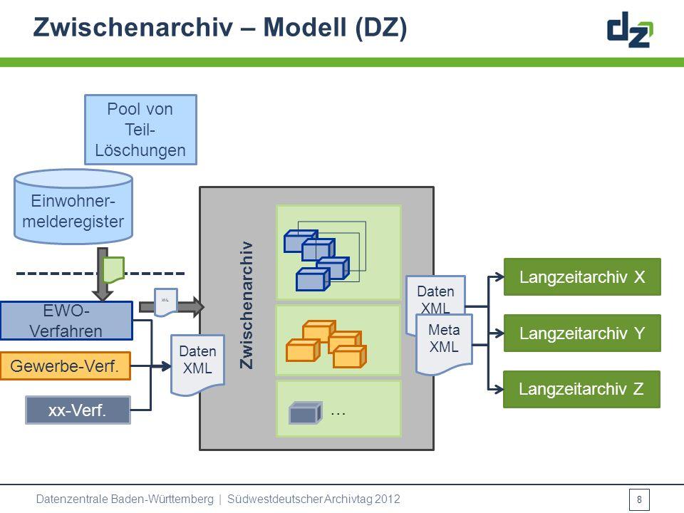 Zwischenarchiv – Modell (DZ)